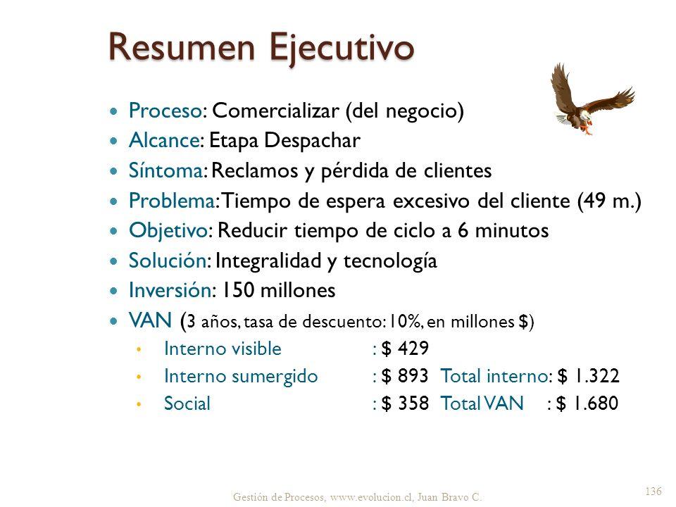 Resumen Ejecutivo Proceso: Comercializar (del negocio)