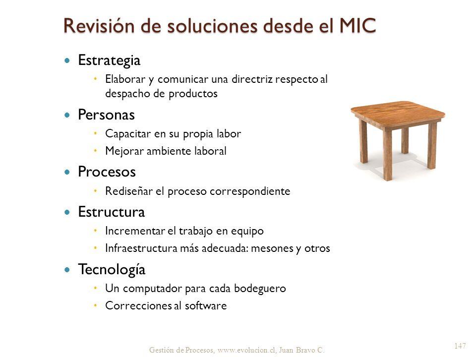 Revisión de soluciones desde el MIC