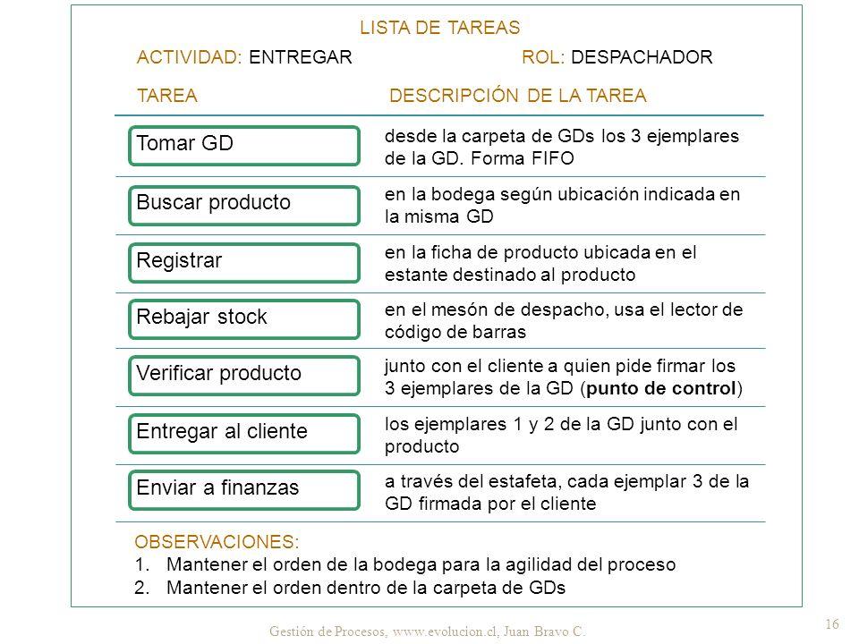 Tomar GD Buscar producto Registrar Rebajar stock Verificar producto