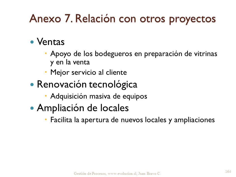 Anexo 7. Relación con otros proyectos