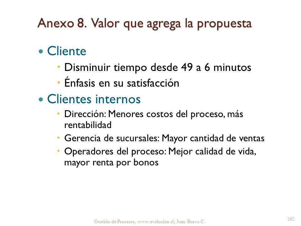 Anexo 8. Valor que agrega la propuesta