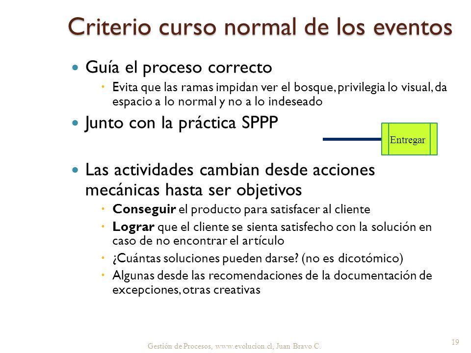 Criterio curso normal de los eventos