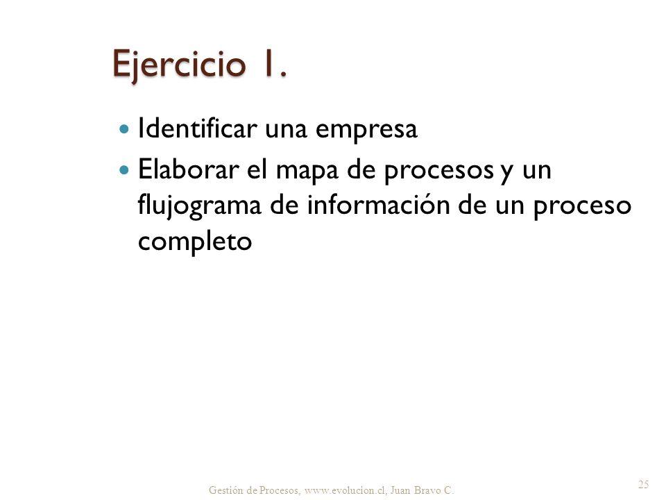 Ejercicio 1. Identificar una empresa