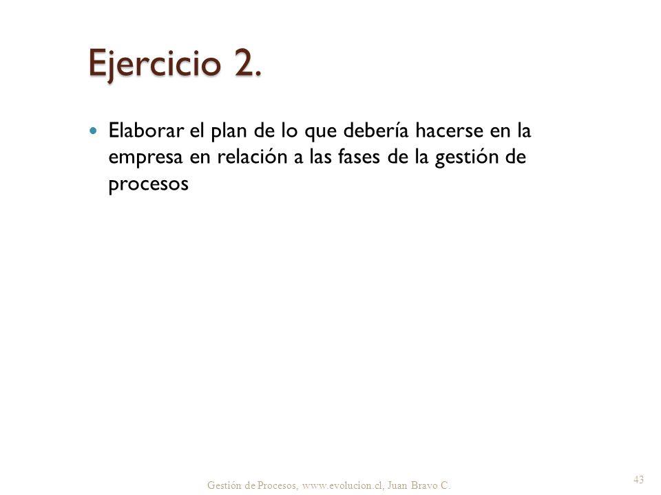 Ejercicio 2. Elaborar el plan de lo que debería hacerse en la empresa en relación a las fases de la gestión de procesos.
