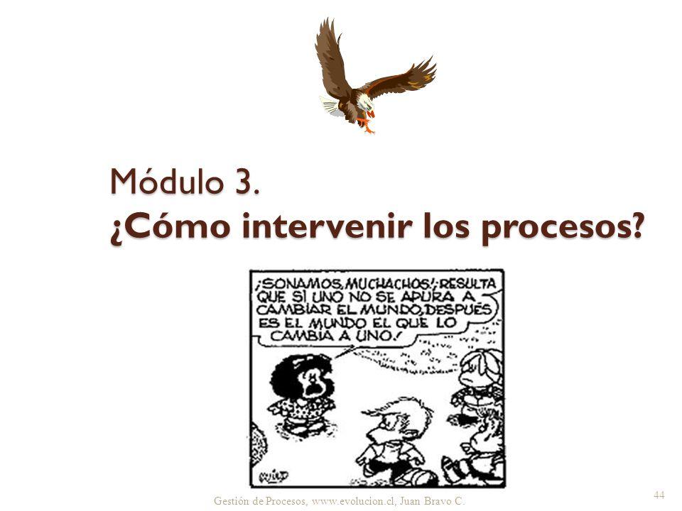 Módulo 3. ¿Cómo intervenir los procesos