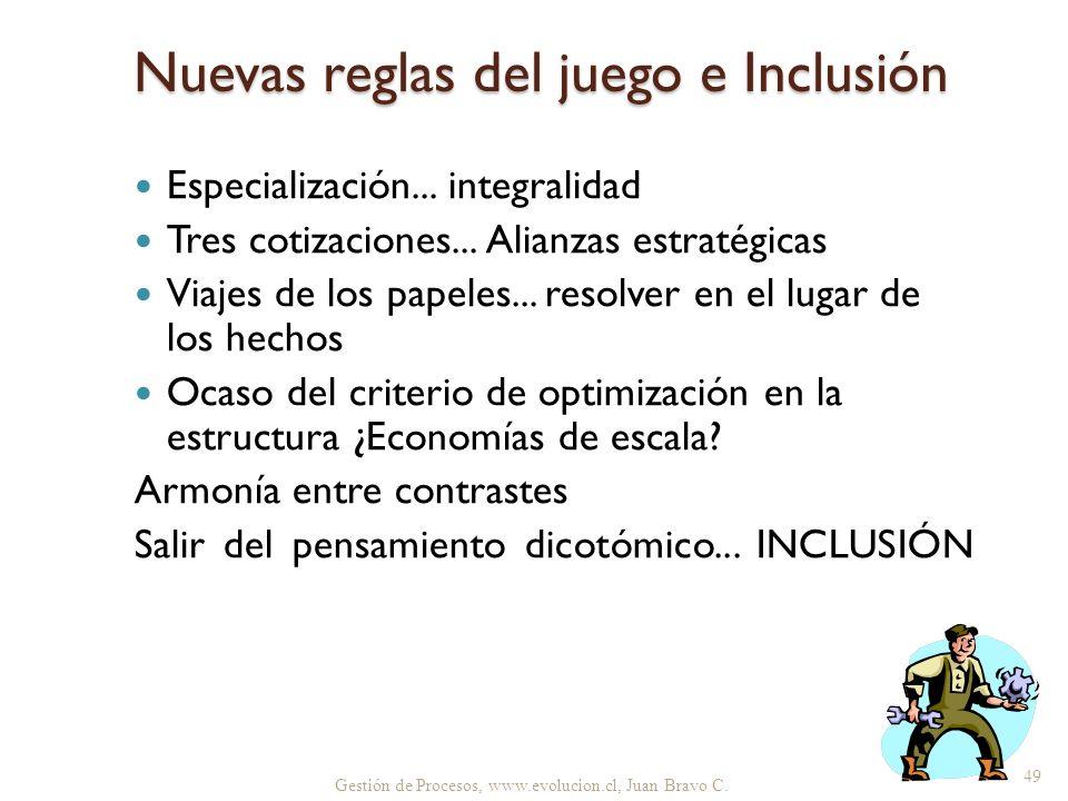 Nuevas reglas del juego e Inclusión