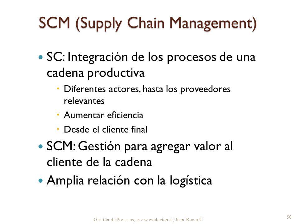 SCM (Supply Chain Management)