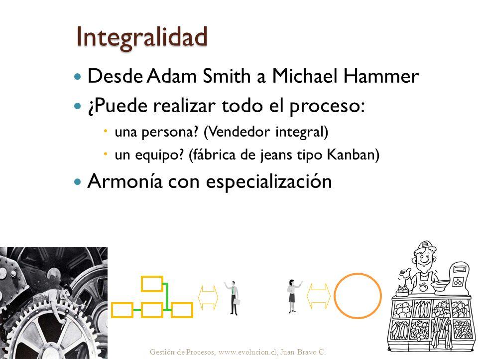 Integralidad Desde Adam Smith a Michael Hammer