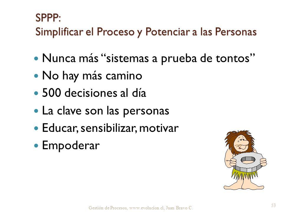 SPPP: Simplificar el Proceso y Potenciar a las Personas