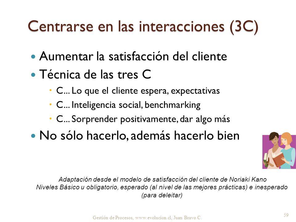 Centrarse en las interacciones (3C)