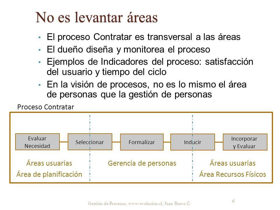 No es levantar áreas El proceso Contratar es transversal a las áreas
