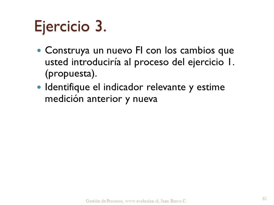 Ejercicio 3. Construya un nuevo FI con los cambios que usted introduciría al proceso del ejercicio 1. (propuesta).