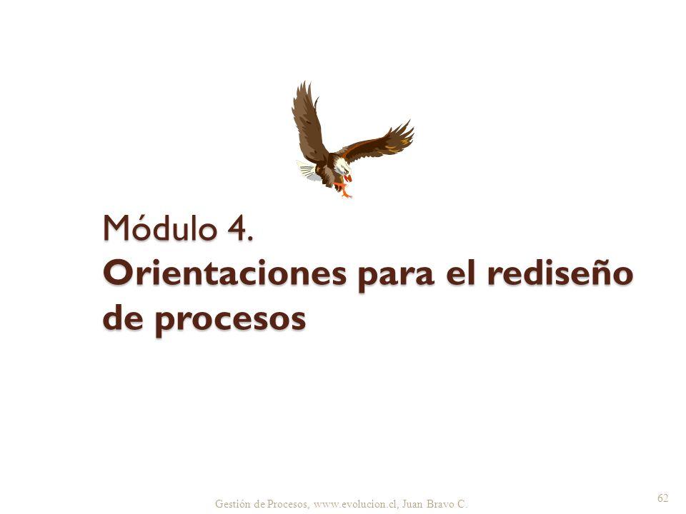 Módulo 4. Orientaciones para el rediseño de procesos