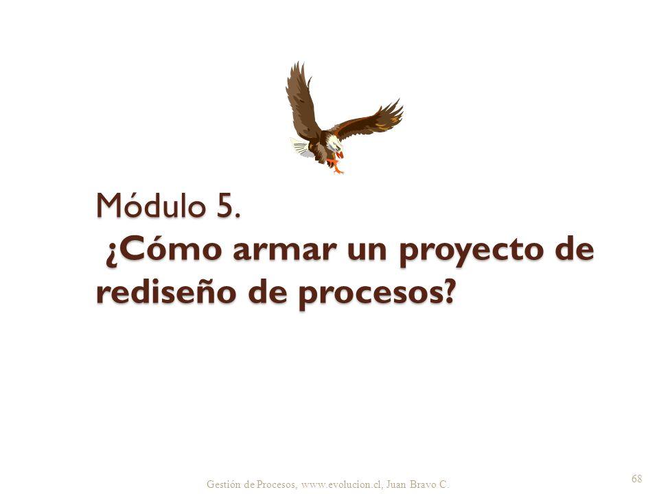 Módulo 5. ¿Cómo armar un proyecto de rediseño de procesos