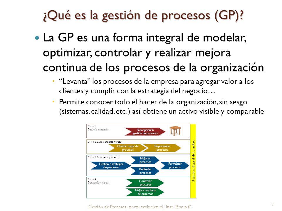 ¿Qué es la gestión de procesos (GP)