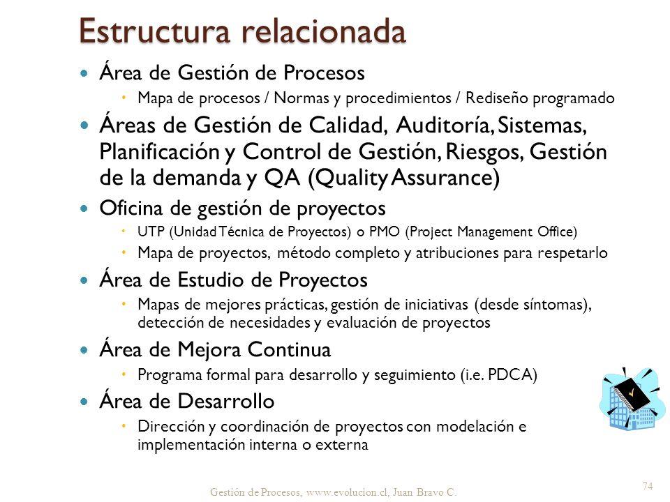 Estructura relacionada