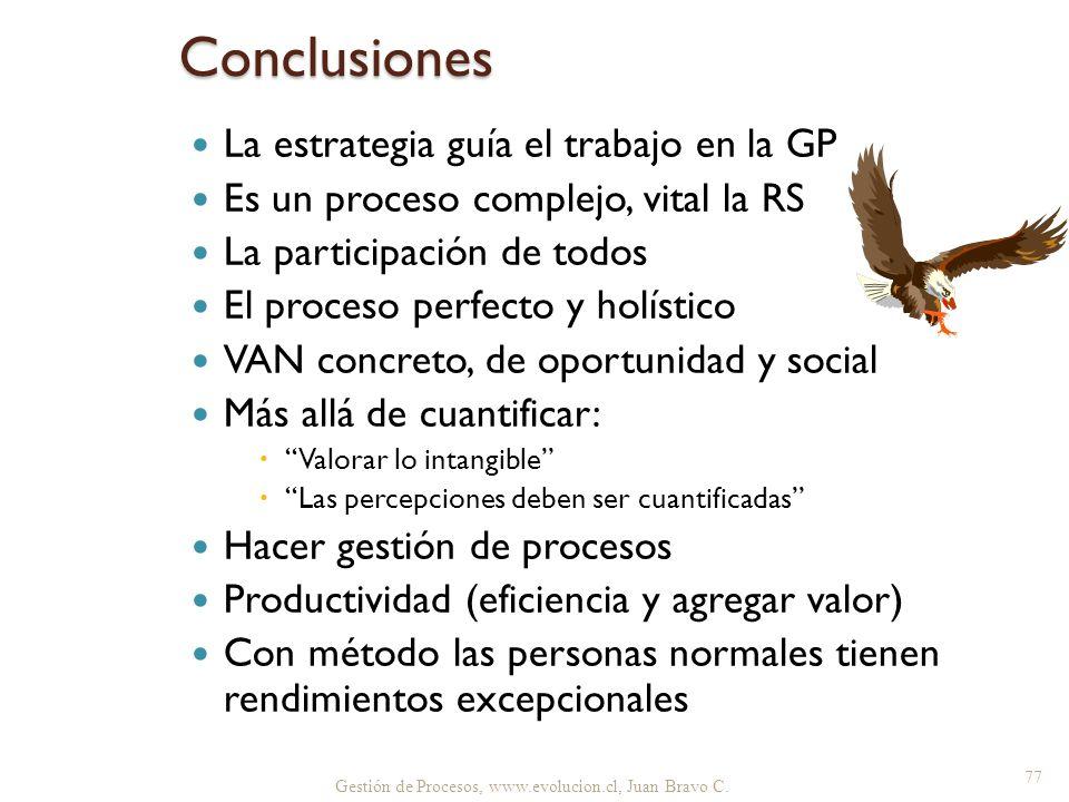 Conclusiones La estrategia guía el trabajo en la GP