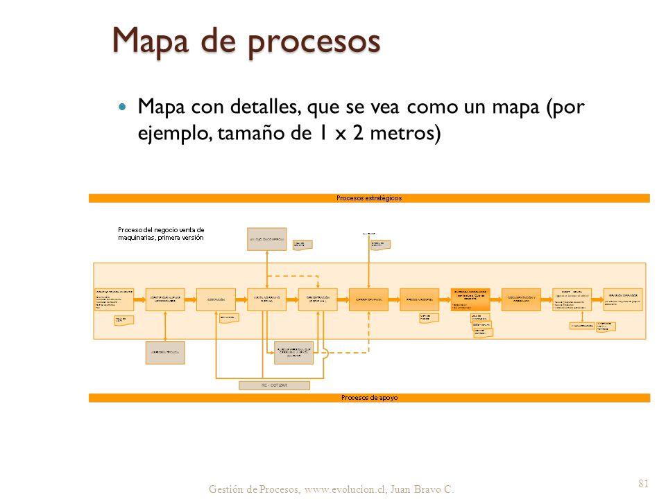 Mapa de procesos Mapa con detalles, que se vea como un mapa (por ejemplo, tamaño de 1 x 2 metros)