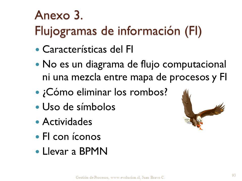 Anexo 3. Flujogramas de información (FI)