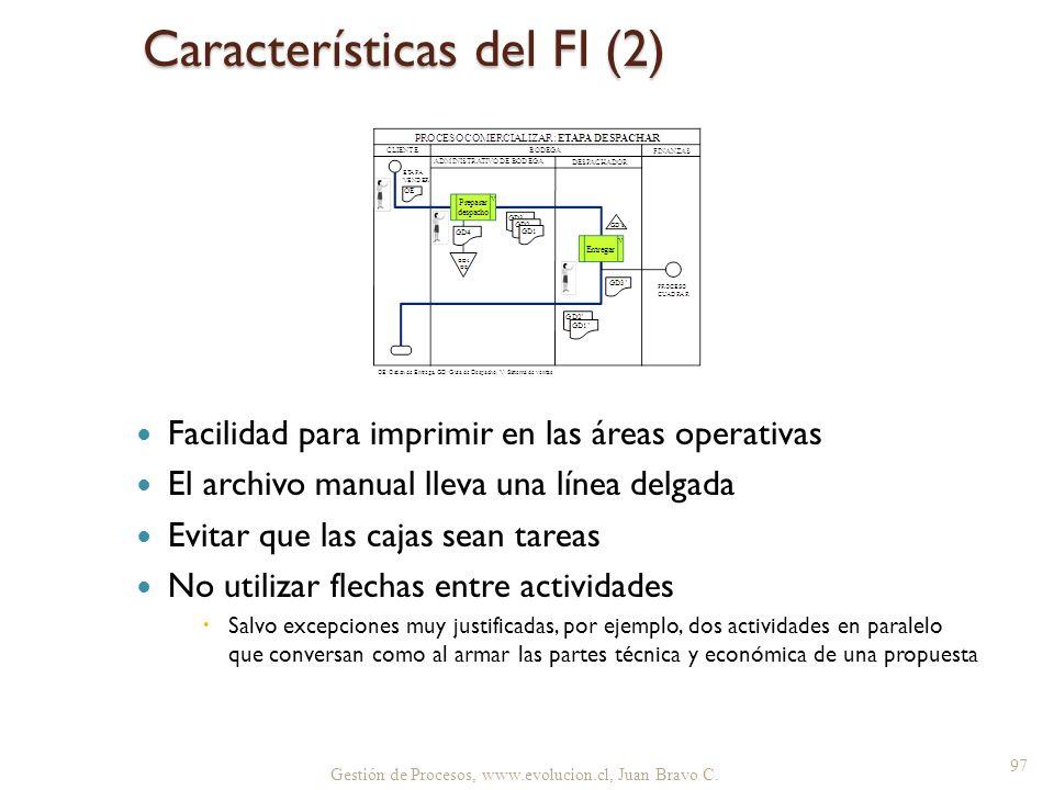 Características del FI (2)