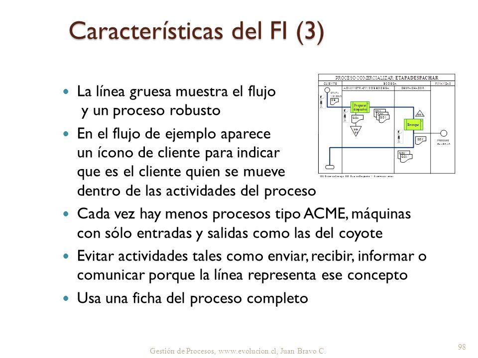 Características del FI (3)