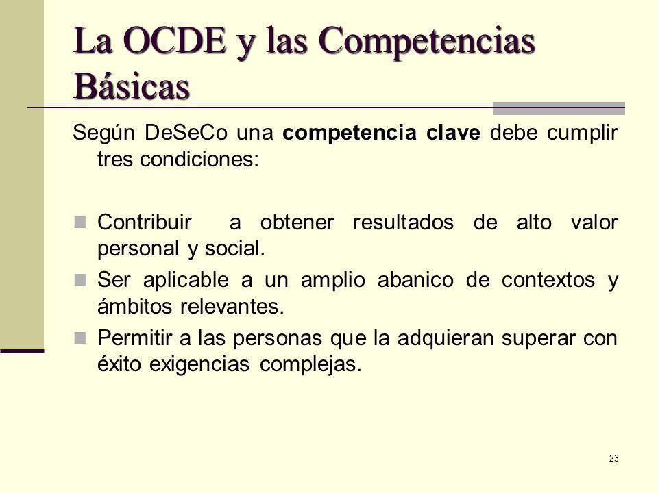 La OCDE y las Competencias Básicas