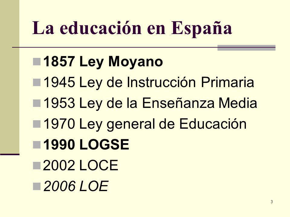 La educación en España 1857 Ley Moyano