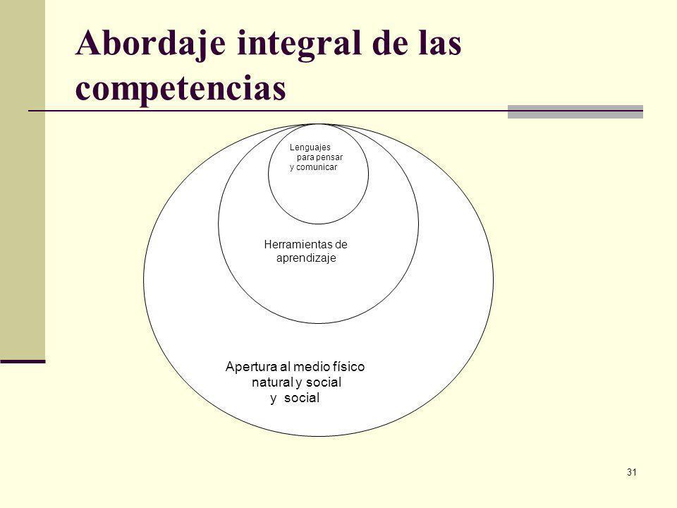 Abordaje integral de las competencias