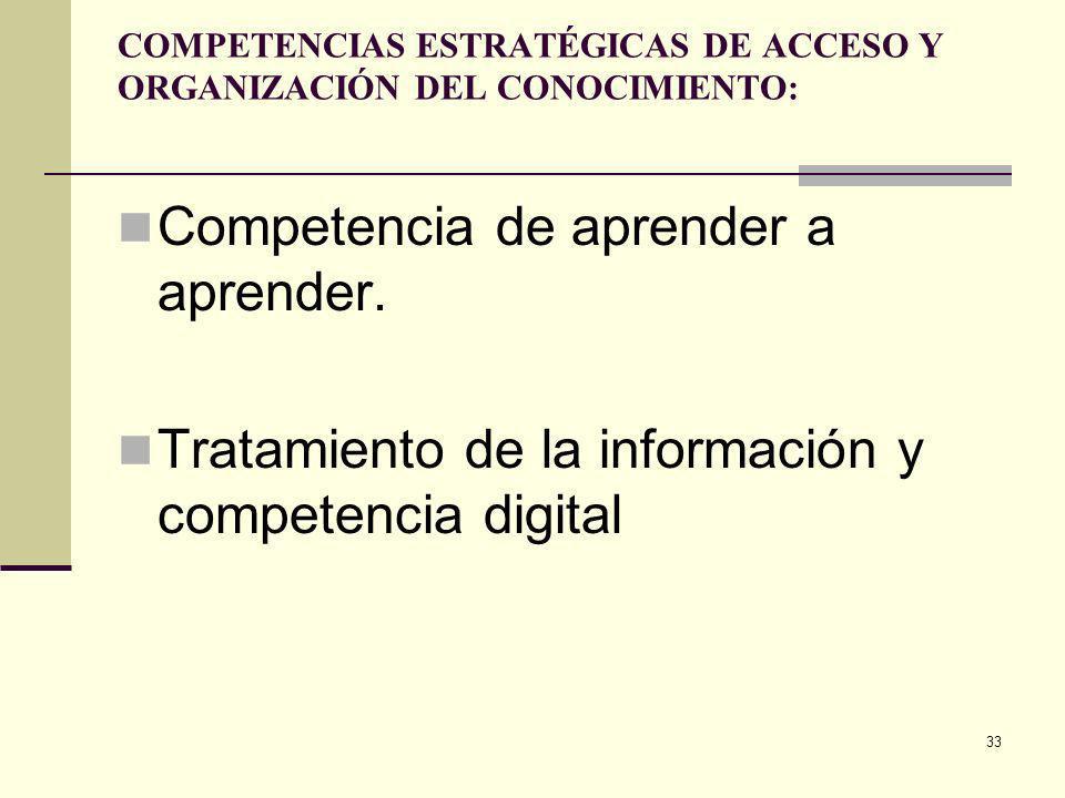 COMPETENCIAS ESTRATÉGICAS DE ACCESO Y ORGANIZACIÓN DEL CONOCIMIENTO: