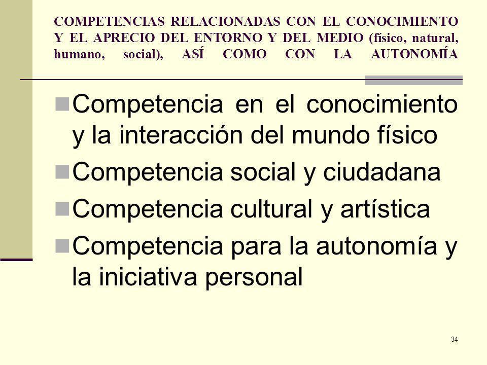 Competencia en el conocimiento y la interacción del mundo físico