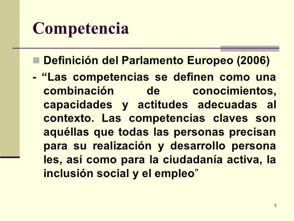 Competencia Definición del Parlamento Europeo (2006)