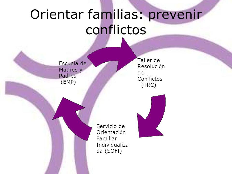 Orientar familias: prevenir conflictos