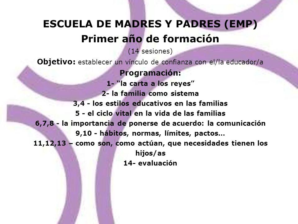 ESCUELA DE MADRES Y PADRES (EMP) Primer año de formación (14 sesiones) Objetivo: establecer un vínculo de confianza con el/la educador/a Programación: 1- la carta a los reyes 2- la familia como sistema 3,4 - los estilos educativos en las familias 5 - el ciclo vital en la vida de las familias 6,7,8 - la importancia de ponerse de acuerdo: la comunicación 9,10 - hábitos, normas, límites, pactos… 11,12,13 – como son, como actúan, que necesidades tienen los hijos/as 14- evaluación
