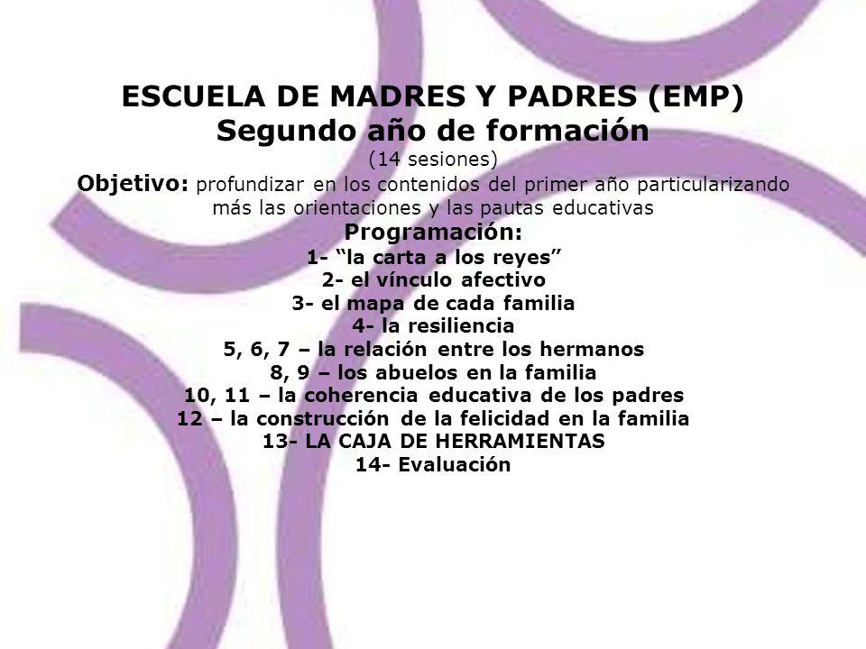 ESCUELA DE MADRES Y PADRES (EMP) Segundo año de formación (14 sesiones) Objetivo: profundizar en los contenidos del primer año particularizando más las orientaciones y las pautas educativas Programación: 1- la carta a los reyes 2- el vínculo afectivo 3- el mapa de cada familia 4- la resiliencia 5, 6, 7 – la relación entre los hermanos 8, 9 – los abuelos en la familia 10, 11 – la coherencia educativa de los padres 12 – la construcción de la felicidad en la familia 13- LA CAJA DE HERRAMIENTAS 14- Evaluación