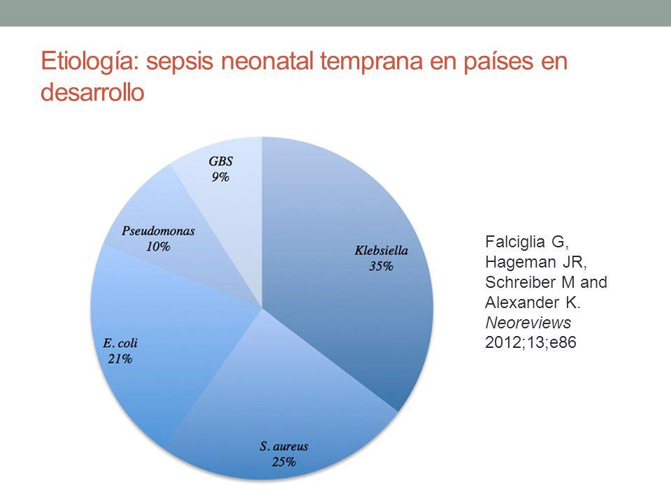 Etiología: sepsis neonatal temprana en países en desarrollo
