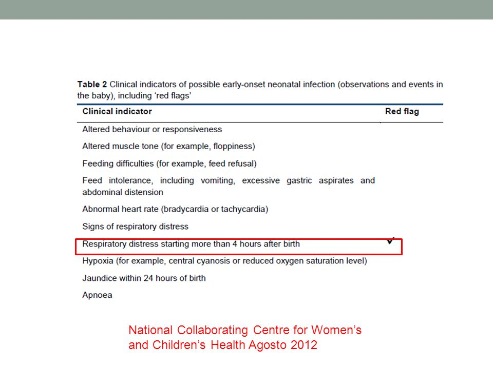 National Collaborating Centre for Women's and Children's Health Agosto 2012