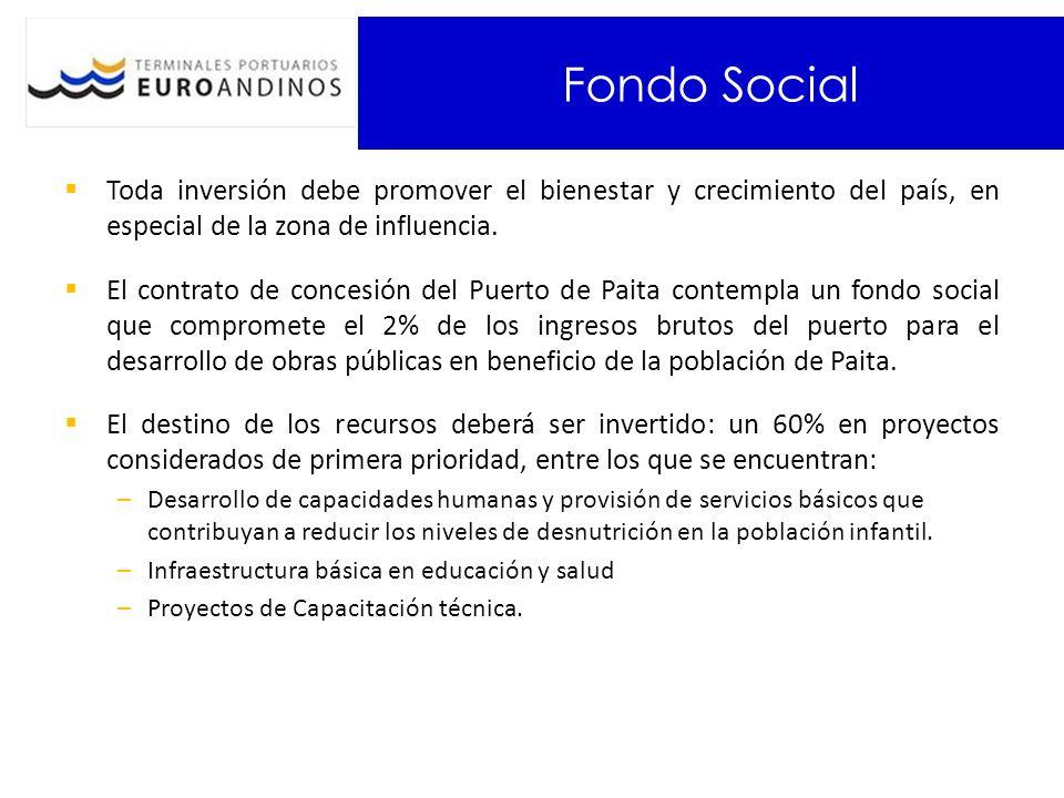 Fondo Social Toda inversión debe promover el bienestar y crecimiento del país, en especial de la zona de influencia.