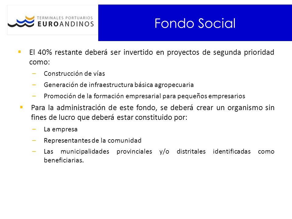 Fondo Social El 40% restante deberá ser invertido en proyectos de segunda prioridad como: Construcción de vías.