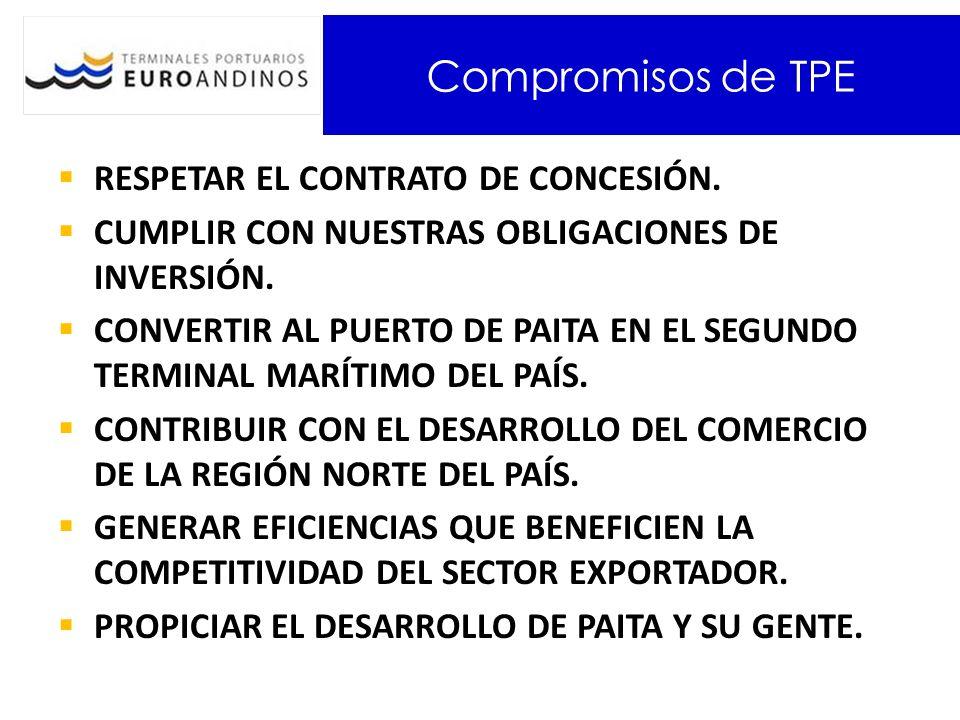Compromisos de TPE RESPETAR EL CONTRATO DE CONCESIÓN.