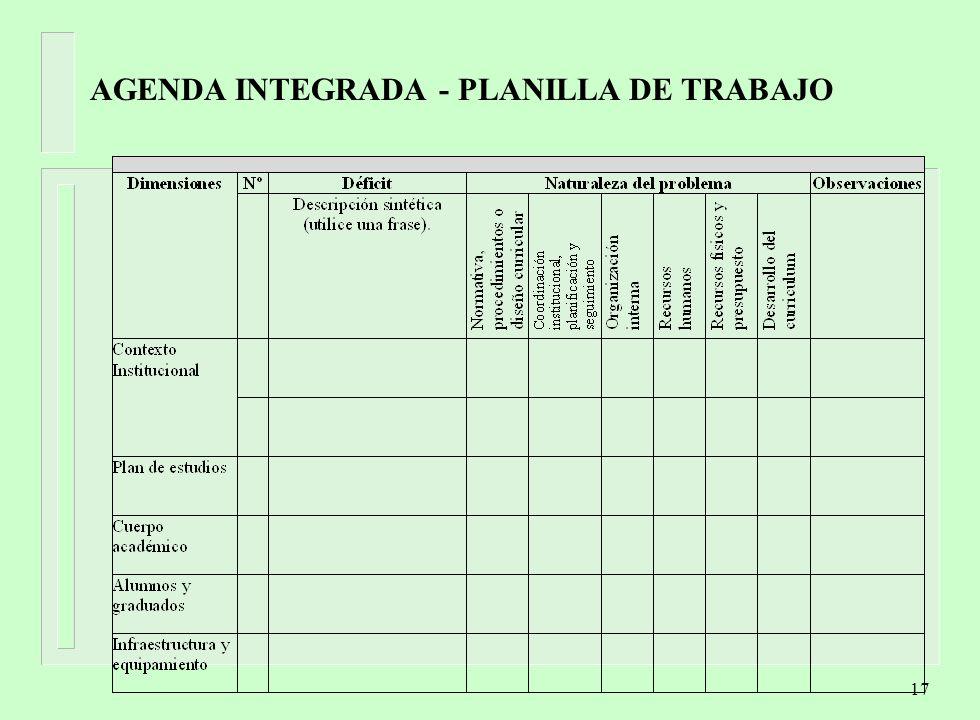 AGENDA INTEGRADA - PLANILLA DE TRABAJO