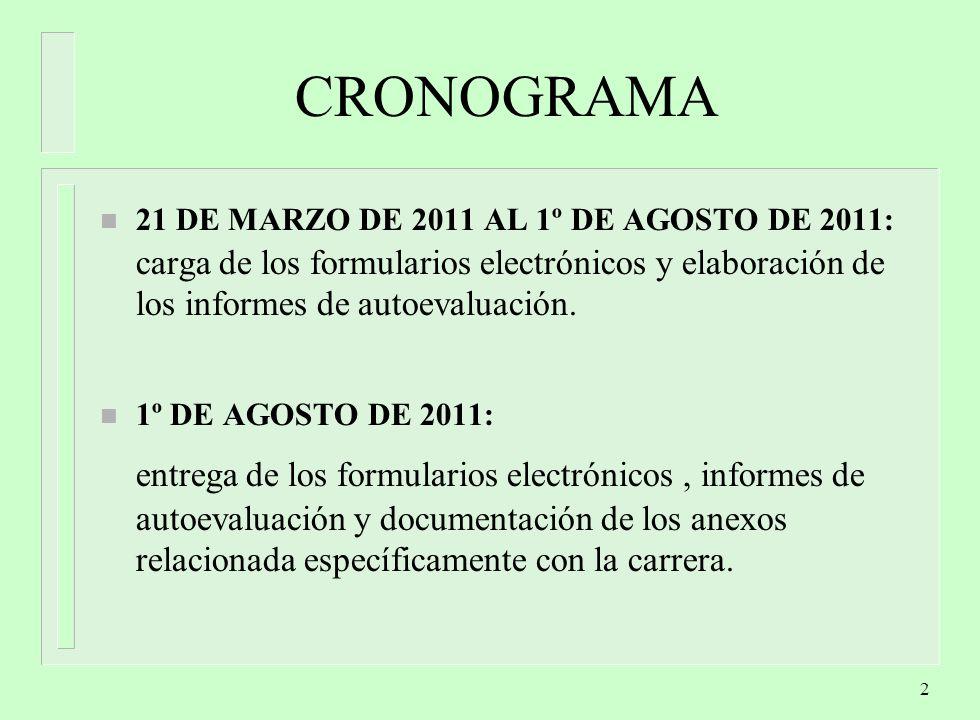 CRONOGRAMA 21 DE MARZO DE 2011 AL 1º DE AGOSTO DE 2011: carga de los formularios electrónicos y elaboración de los informes de autoevaluación.