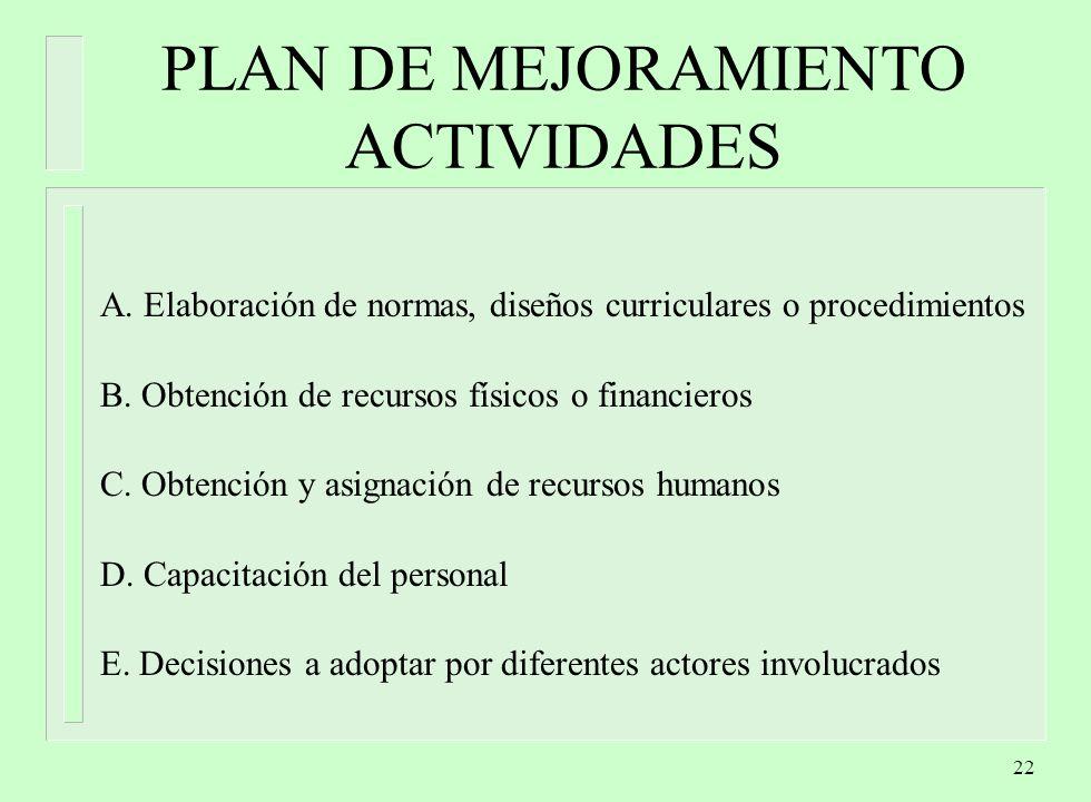PLAN DE MEJORAMIENTO ACTIVIDADES