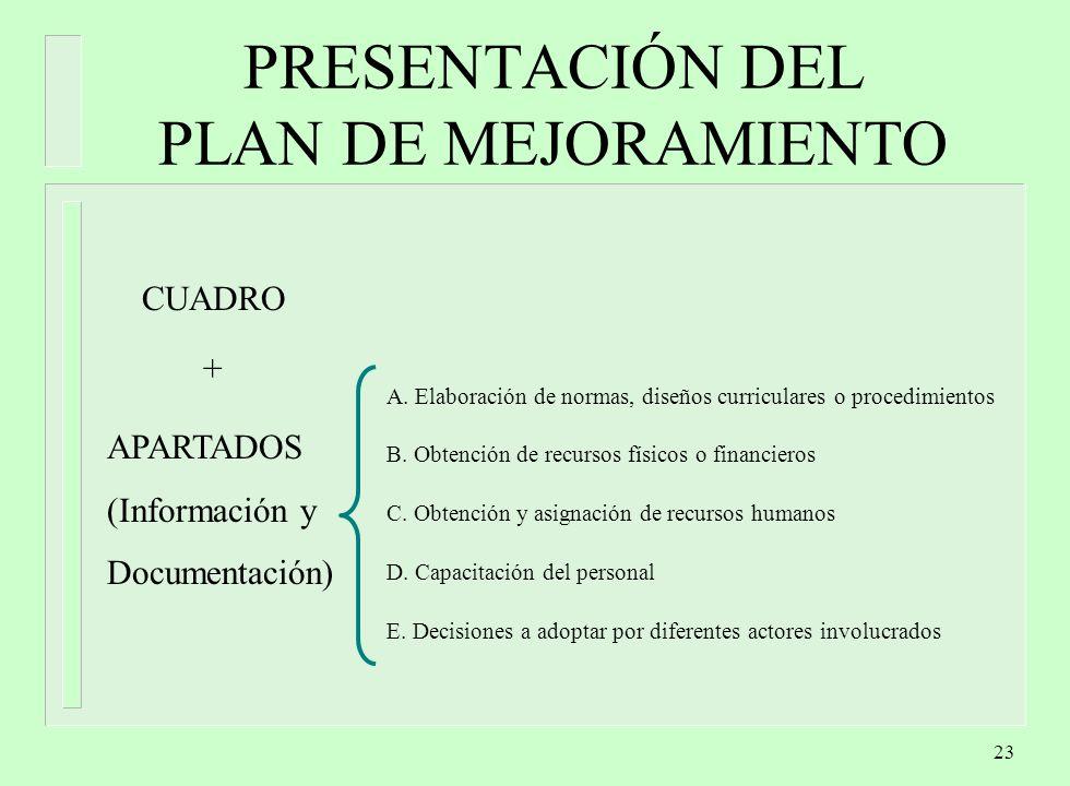 PRESENTACIÓN DEL PLAN DE MEJORAMIENTO