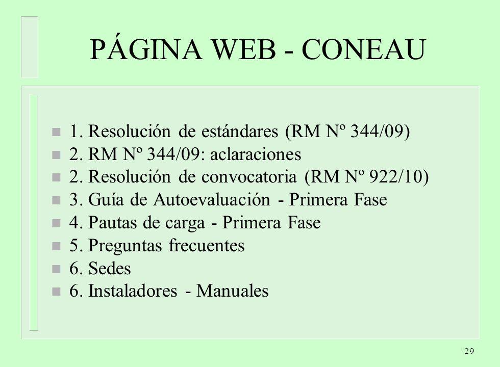 PÁGINA WEB - CONEAU 1. Resolución de estándares (RM Nº 344/09)