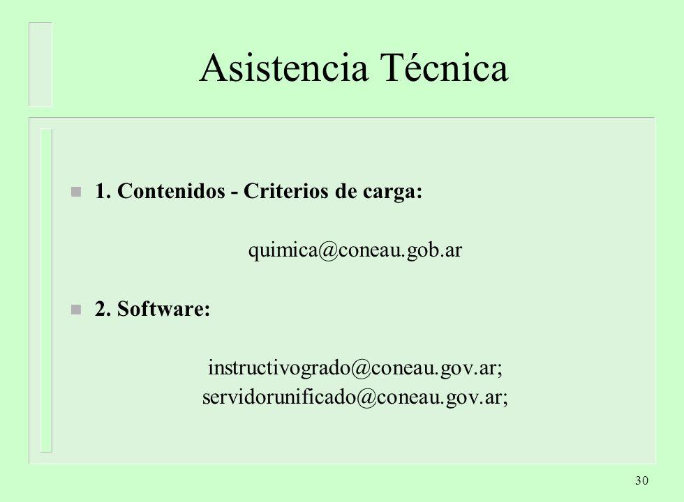 Asistencia Técnica 1. Contenidos - Criterios de carga: