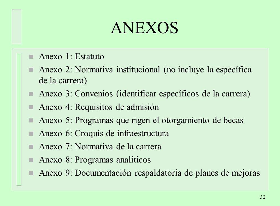 ANEXOS Anexo 1: Estatuto