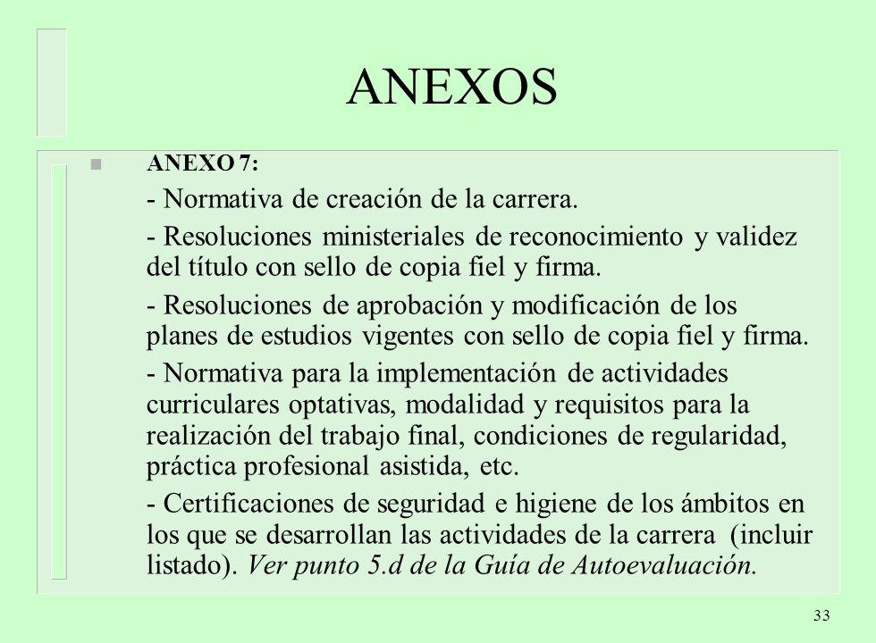 ANEXOS - Normativa de creación de la carrera.