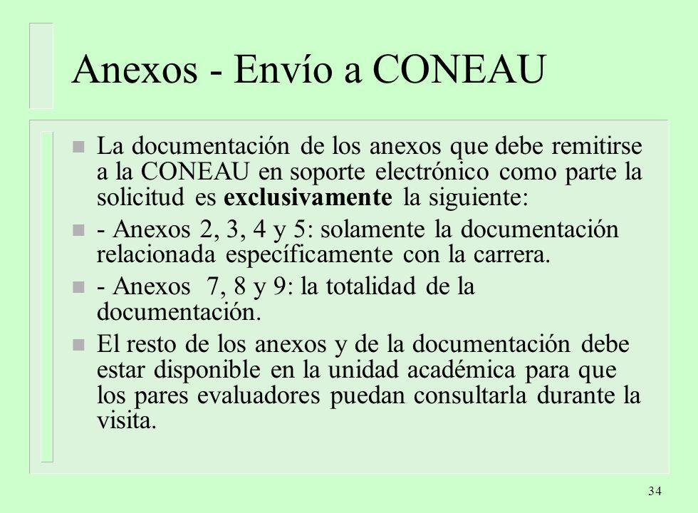 Anexos - Envío a CONEAU