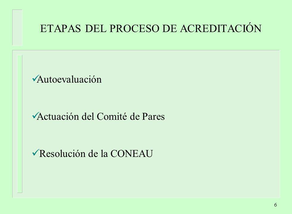ETAPAS DEL PROCESO DE ACREDITACIÓN