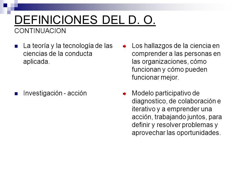 DEFINICIONES DEL D. O. CONTINUACION